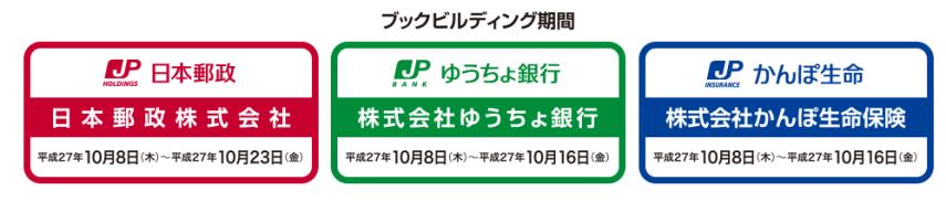 日本郵政申し込み期間