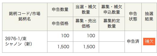 東洋証券 シャノン 補欠