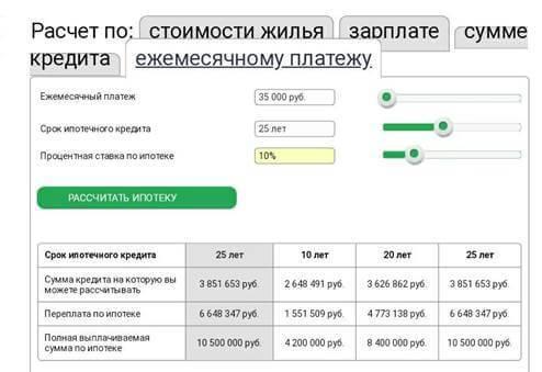 Московский кредитный банк оставить заявку