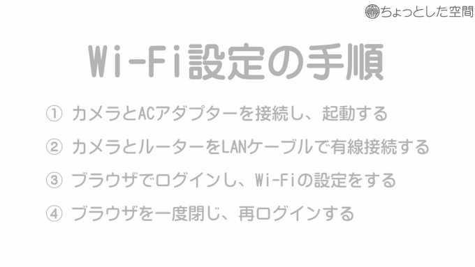 Wi-Fi設定の手順