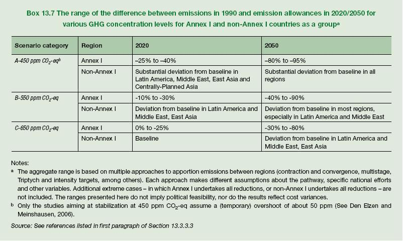 Toward a Defensible Climate Realism