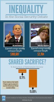 Straw vs Hemsley - Inequality Social Security