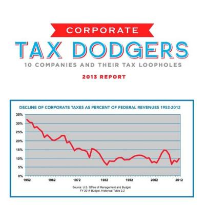 Corporate Tax Dodgers - New Report