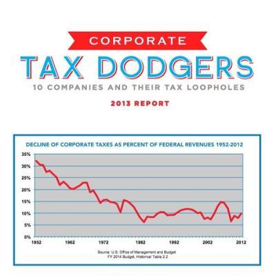Corporate Tax Dodgers - New Report