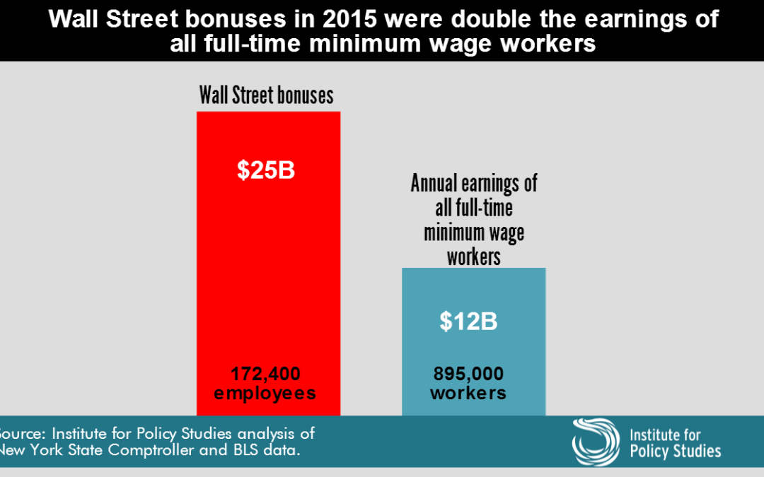 Off the Deep End: The Wall Street Bonus Pool and Low-Wage Workers