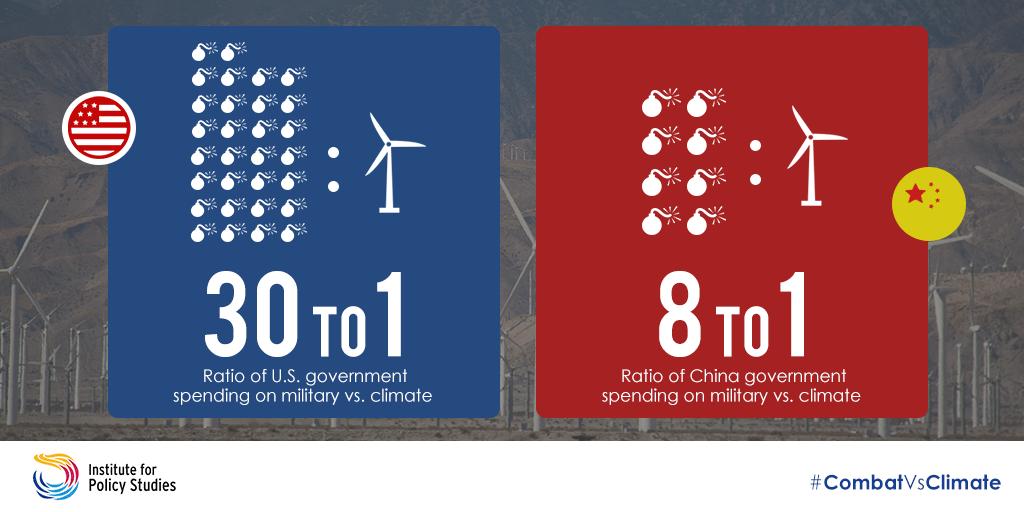 Help Spread the Word: #CombatVsClimate