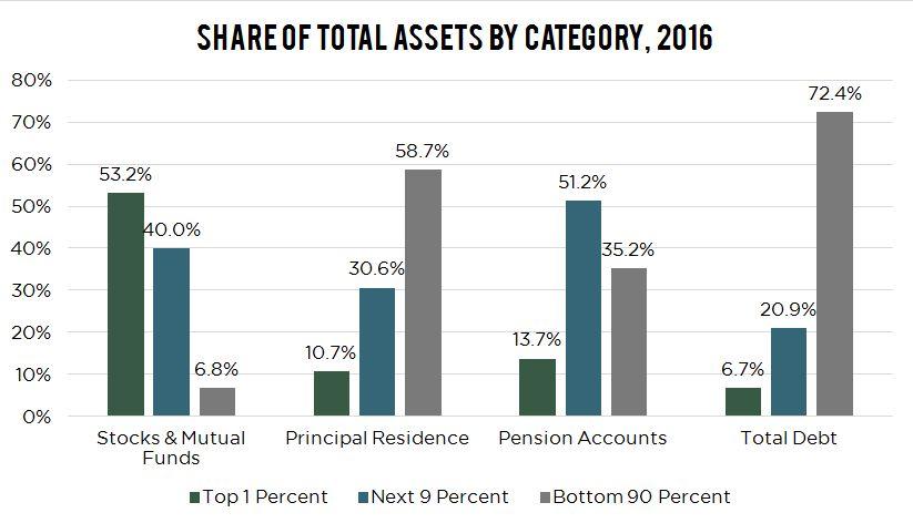 f2.13-total-assets