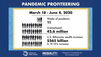 Billionaire Pandemic Wealth Gains Surge Past Half-Trillion as 42.6 million File for Unemployment