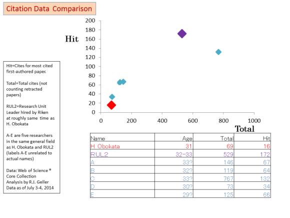 publishing metrics