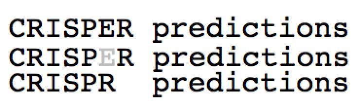 CRISPR-predictions