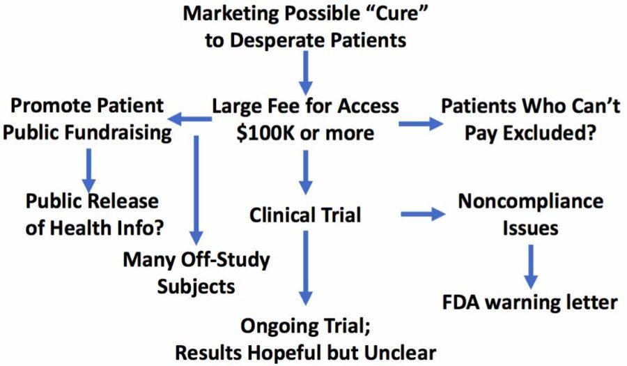 Stem-cells-for-MS-trial-concerns-e1493137263166
