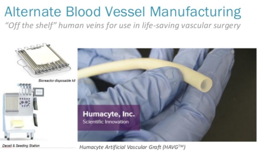 Humacyte-e1493998220584