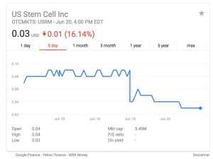 US Stem Cell Inc.
