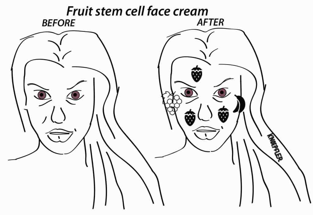 Stem cell face cream. Taking a humorous look at what these might do.