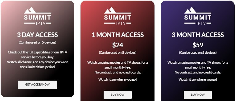 Summit IPTV Subscription Plans