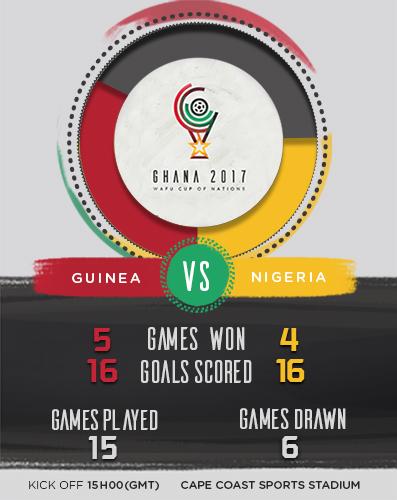 GUINEA v NIGERIA