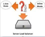 server-load-balancer-deployment-models