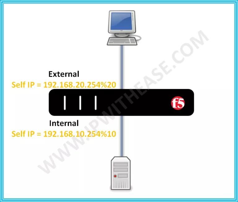 how-to-configure-self-ip-address-in-f5-big-ip-ltm