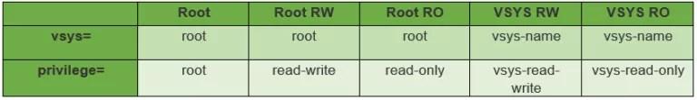 tacacs-configuration-for-netscreen-firewall