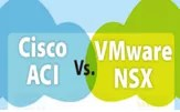 cisco-aci-benefit-over-vmware-nsx