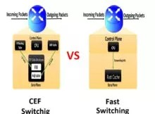 cef-switchig-vs-fast-switching