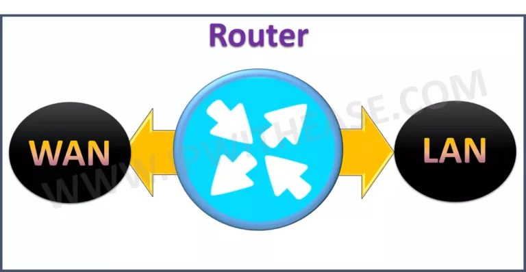 introduction-to-network-routers