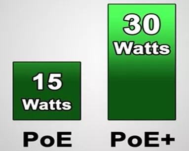 poe+ vs poe