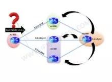 understanding-bgp-deterministic-med