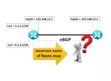 advertisement-control-in-bgp-with-incorrect-route-map-name