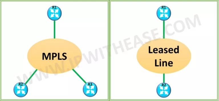 mpls-vs-leased-line