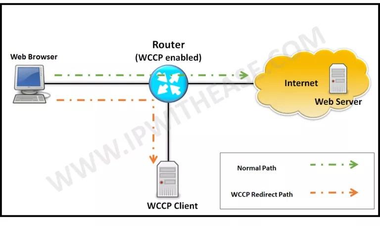 wccp-v1-vs-v2