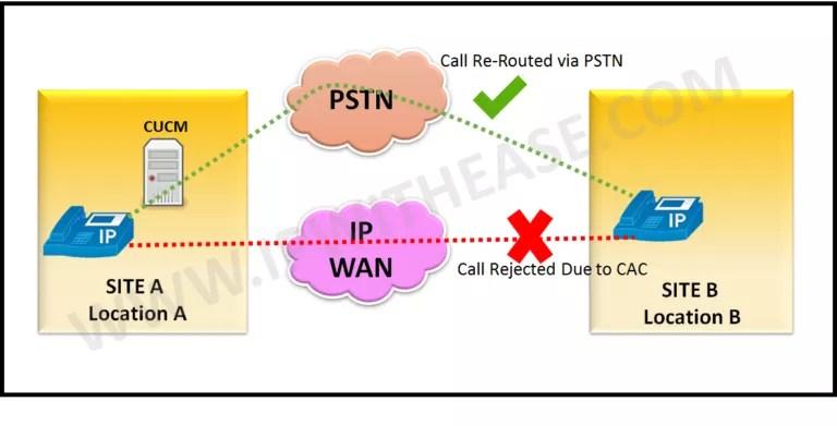 understanding-automated-alternate-routing-aar