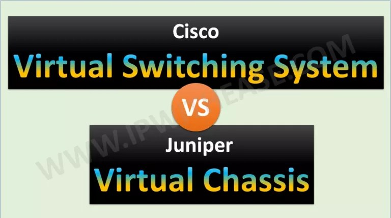 Juniper Routing | IP With Ease