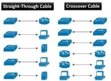 Difference-Between-Straight-Thrpugh-and-Cross-Over-