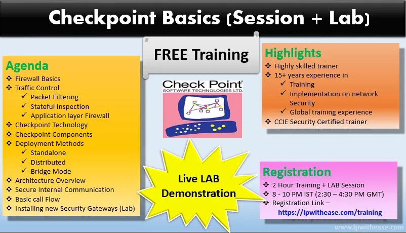 CHECKPOINT BASICS (SESSION + LAB) - 1430 to 1630 GMT/2000 to 2200 IST