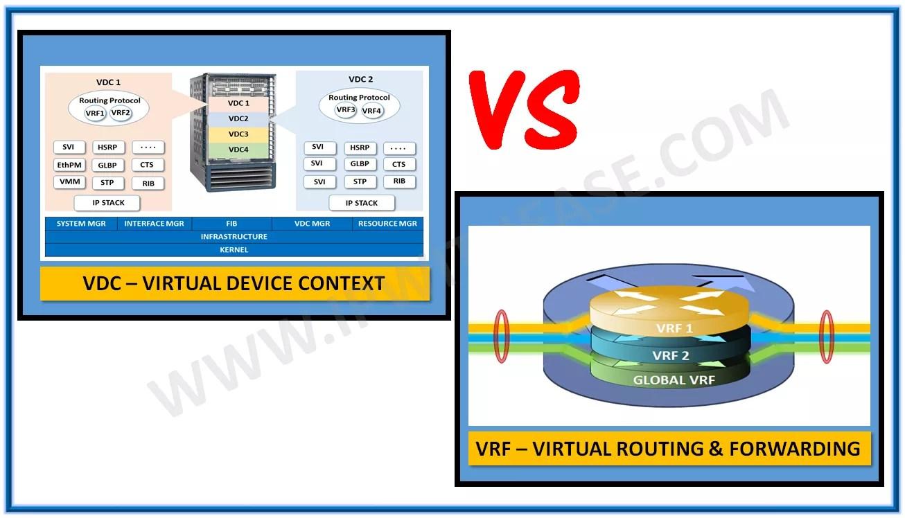 VDC vs VRF
