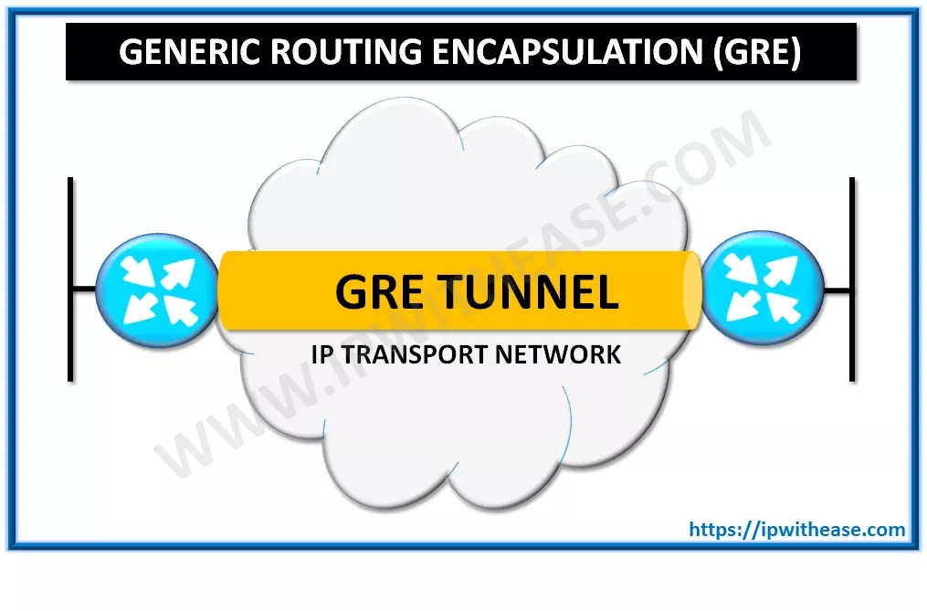 what is generic routing encapsulation