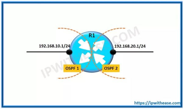 ccnp questions and answers