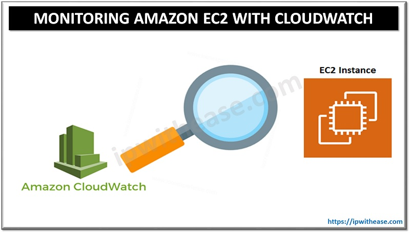MONITORING AMAZON EC2 WITH CLOUDWATCH