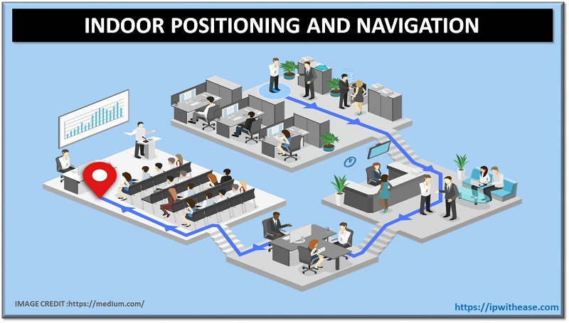 INDOOR POSITIONING SYSTEM AND NAVIGATION