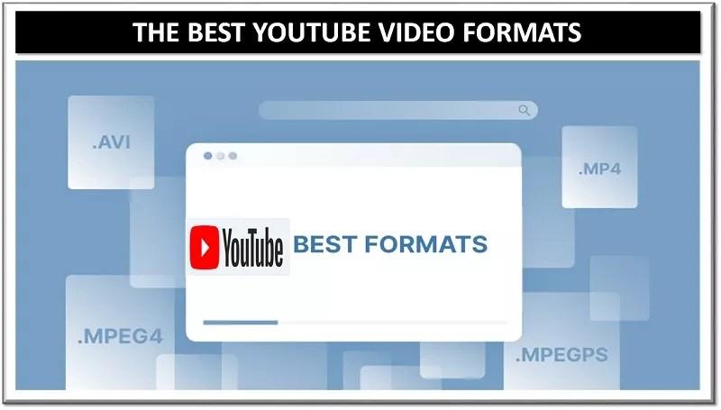best youtube video formats