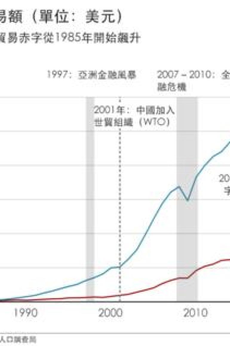 """美军开始""""回炉修炼""""!在没有GPS的情况下,炮兵该如何作战?"""