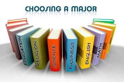 Choosing Major Image