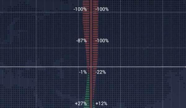 """Kerugian terbatas pada opsi klasik """"width ="""" 600 """"height ="""" 349 """"/> </a data-recalc-dims="""