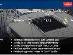 2017 Չեմպիոնների լիգայի եզրափակիչ - Ռեալ Մադրիդ vs Յուվենտուսի