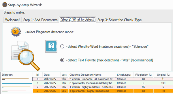 WordAi vs Spin Rewriter - originality report - basic spin
