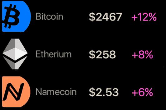 Plauti Prekybos Kriptografinę Valiutą