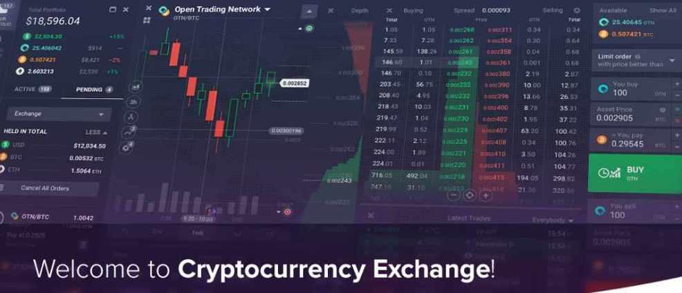 Investīcijas bitkoinos pēc intereses, Kriptovalūta: šodienas realitāte