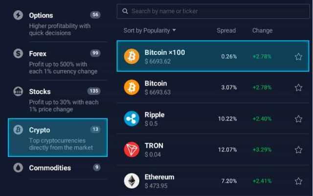 x100 cripto-Bitcoin