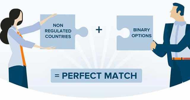 Binary options regulation - Why regulated brokers matter